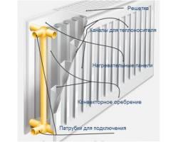 Стальной панельный радиатор ECOFORSE 22К 500*400