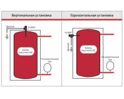 """Комбинированный предохранительный клапан (контроль температуры и давления) Giacomini R140PY021 1/2"""" x ø15 мм - 4 бар"""