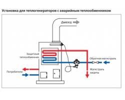 """Предохранительный термически сбросной клапан Giacomini R144SY001 3/4"""""""