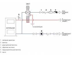 """Двухходовой защитный клапан Regulus DBV1 – 02 3/4"""""""