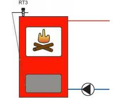 """Механический регулятор тяги для твердотопливных котлов Regulus RT4 3/4"""""""