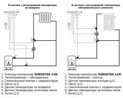 Euroster 11М, контроллер трехходового клапана с сервоприводом и насоса Ц.О.