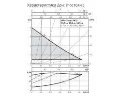Насос циркуляционный Wilo Yonos PICO 15/1-4