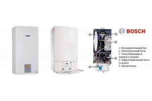 Конденсационные котлы газовые Bosch Condens