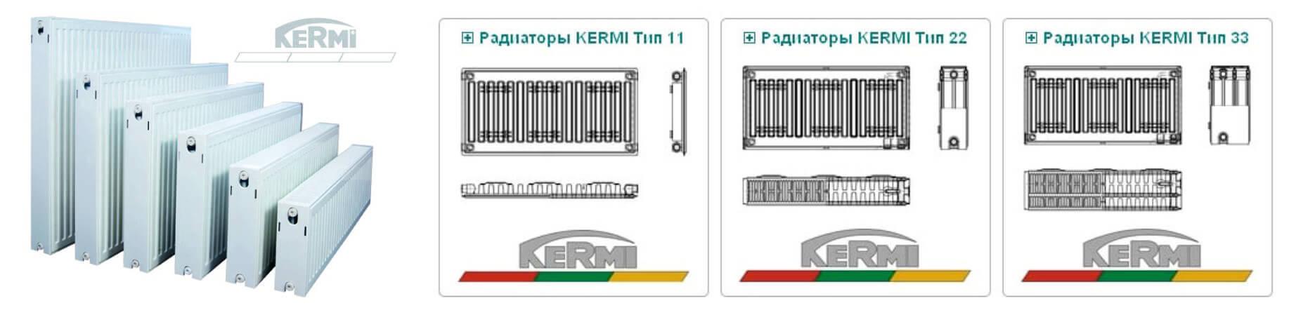 Стальной панельный радиатор KERMI